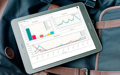 Configura informes CRM para alcanzar tus objetivos comerciales