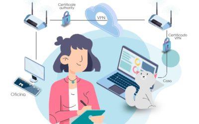 VPN en tiempos de teletrabajo. Todo lo que debes saber